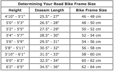 Bike Sizing Mountain bike sizing tables