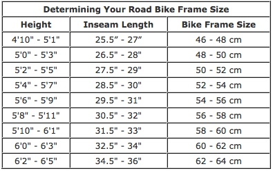 Mountain Bike Sizing Tables